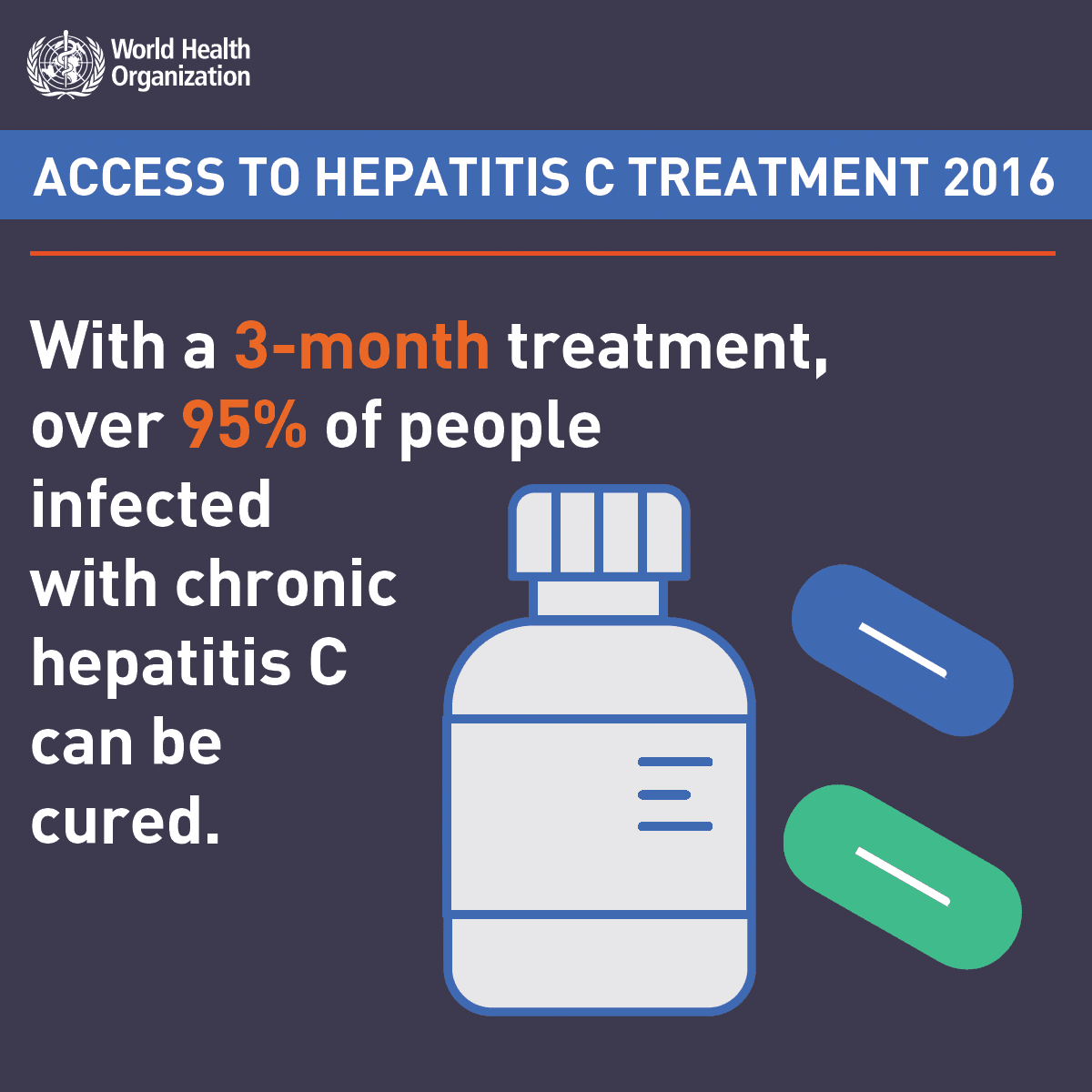 Access to Hepatitis C Treatment 2016